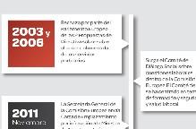 grafico-estiba-219p