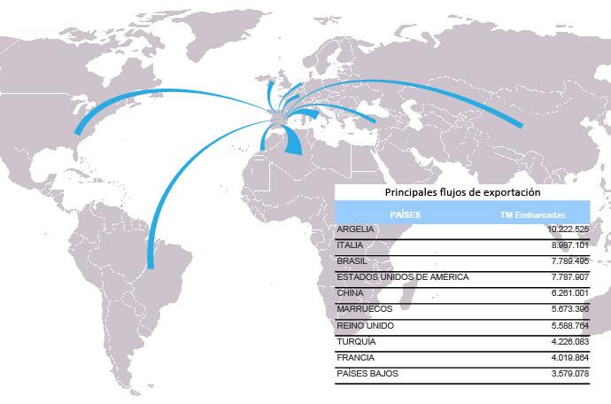 Mapa-export-2014-01